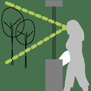 Therapeutische Umwelt: Selbstbestimmtheit, Bezug zum Außenraum